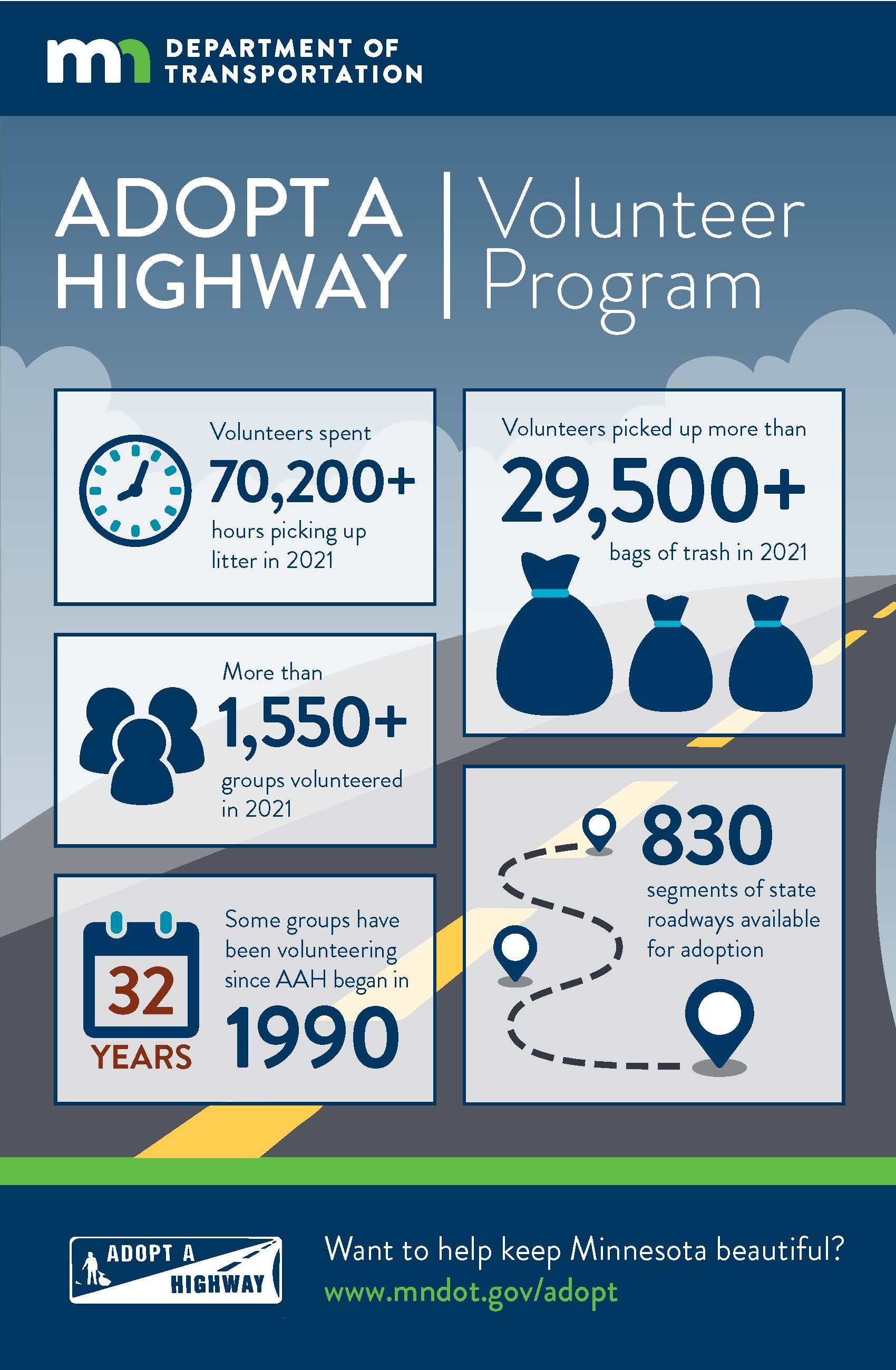 Adopt a Highway Volunteer Program infographic